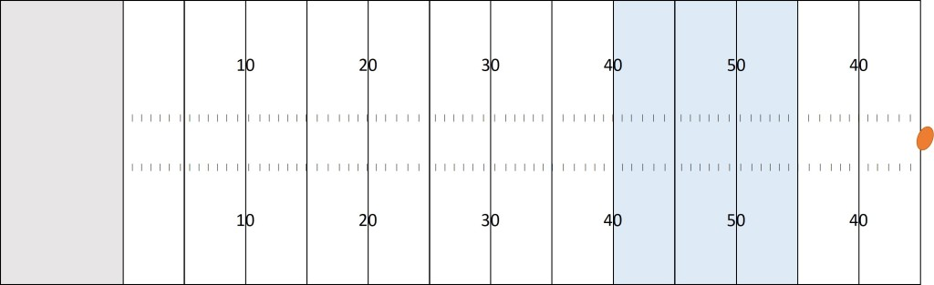 NFLのキックオフでのリターンチームの選手を配置する規定