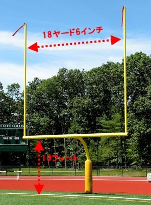 ゴールポストは高さ10フィート(3m)、幅18.5 フィート(5.6 m)。エンドラインの上に設置されてる。