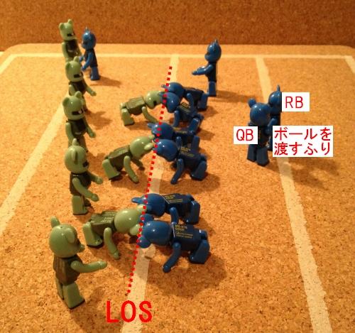 OLの動きからプレーアクションパスを見破る方法