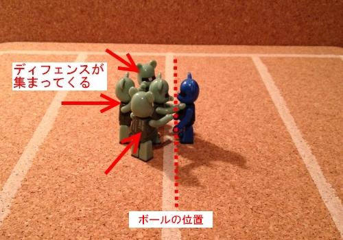ギャングタックルでボールキャリアが止められた場合の、プレーが終わる位置と次のプレーが始まる位置