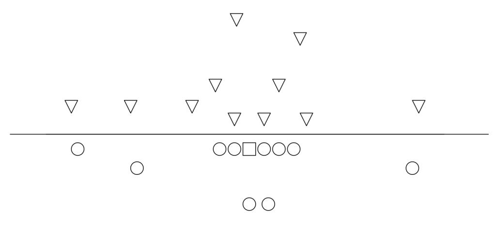 ディフェンスの基本的な配置