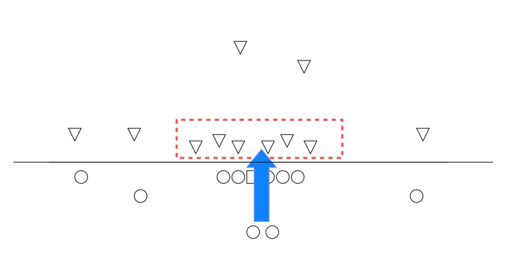 ペイトリオッツのオフェンスの作戦3