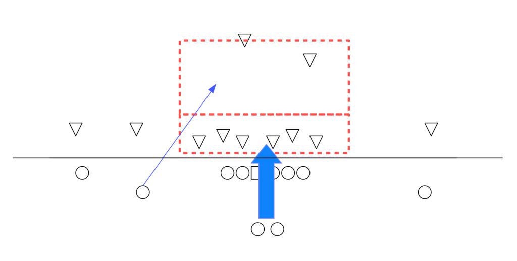 ペイトリオッツのオフェンスの作戦4